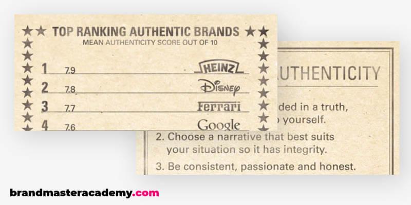 brand personality 1c