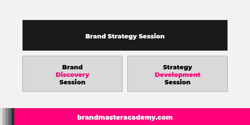 brand strategy session chart 1