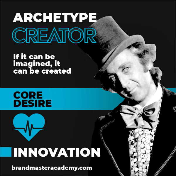 Creator Brand Archetype creator